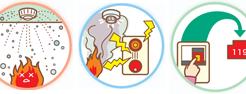 スプリンクラー、自動火災報知設備、通報設備